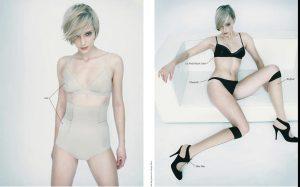 Fashion editorial for SZ Magazin Germany